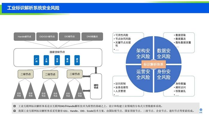 2019工业互联网安全态势报告-v3c(ppt版)-复制[16].jpg